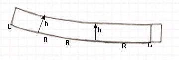 Patron3-ceinture.jpg