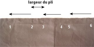 Plis-3largeurs