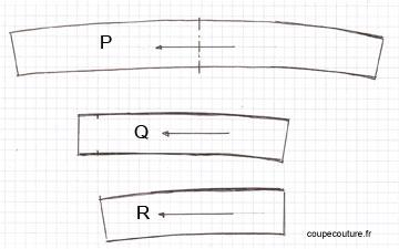 Coupe Couture   Ceinture en forme pour jupe ou pantalon 244cc9e7df3
