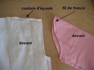 comment coudre les manches d'une chemise