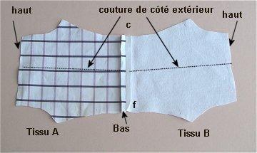 comment coudre la fourche d'un pantalon