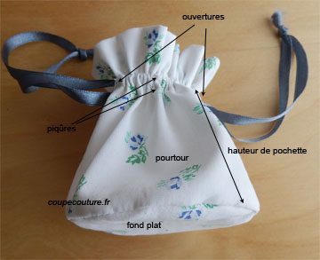Coupe couture sacs et pochettes archives for A ronde couture